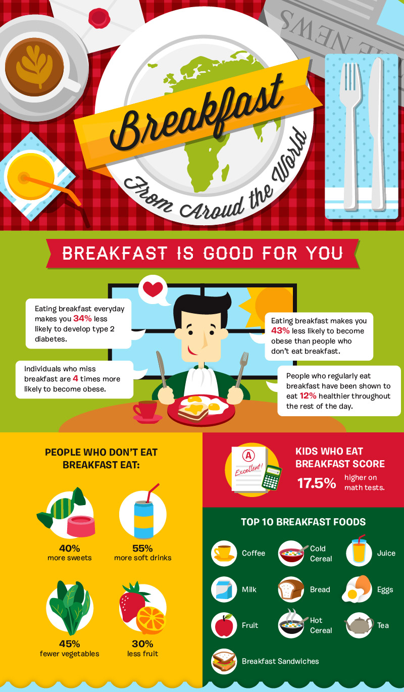 breakfast-from-around-the-world_5245e63b79a6a_01